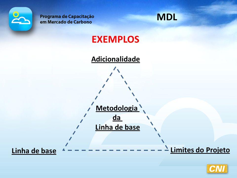 EXEMPLOS MDL Linha de base Limites do Projeto Adicionalidade Metodologia da Linha de base