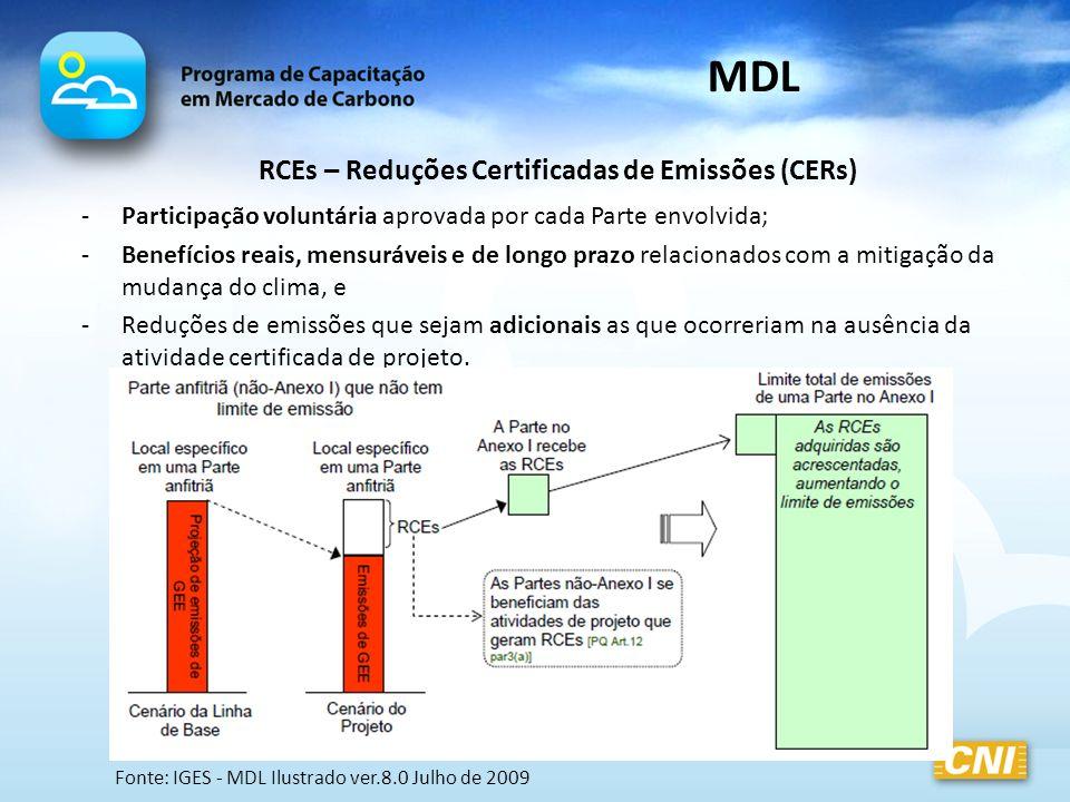 RCEs – Reduções Certificadas de Emissões (CERs) -Participação voluntária aprovada por cada Parte envolvida; -Benefícios reais, mensuráveis e de longo