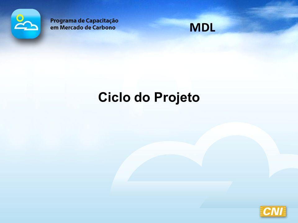 MDL Ciclo do Projeto