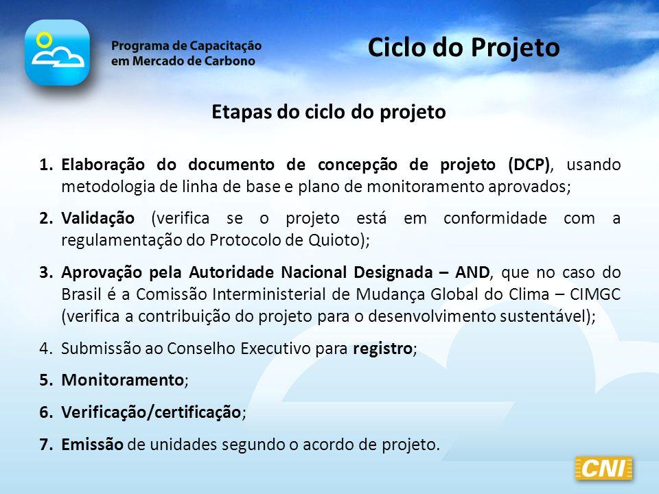 1.Elaboração do documento de concepção de projeto (DCP), usando metodologia de linha de base e plano de monitoramento aprovados; 2.Validação (verifica