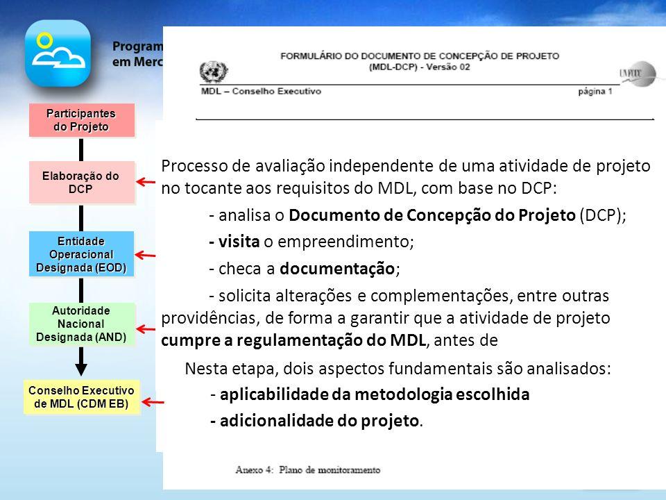 Ciclo dos Projetos de MDL Elaboração do DCP Conselho Executivo de MDL (CDM EB) Conselho Executivo de MDL (CDM EB) (1) DCP – Documento de Concepção de