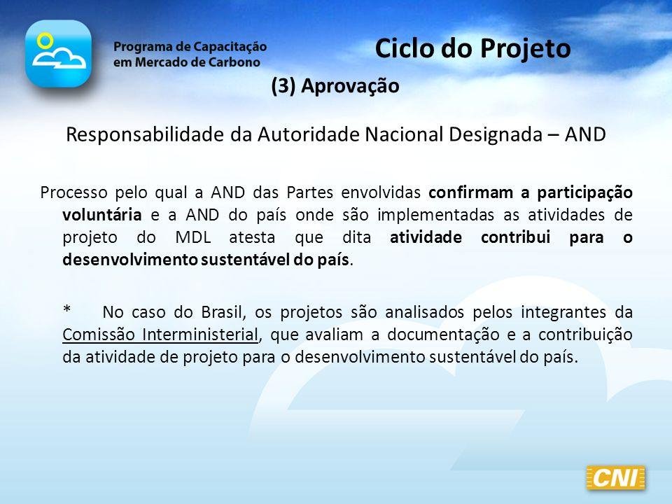 Ciclo do Projeto (3) Aprovação Responsabilidade da Autoridade Nacional Designada – AND Processo pelo qual a AND das Partes envolvidas confirmam a part