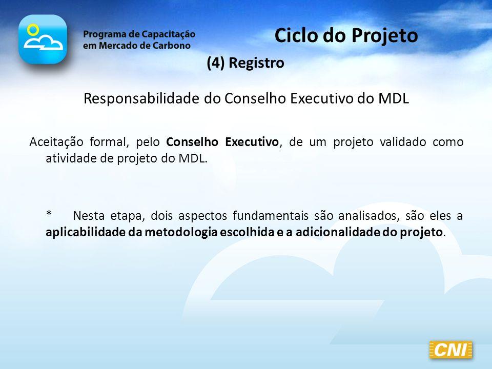 Ciclo do Projeto (4) Registro Responsabilidade do Conselho Executivo do MDL Aceitação formal, pelo Conselho Executivo, de um projeto validado como ati