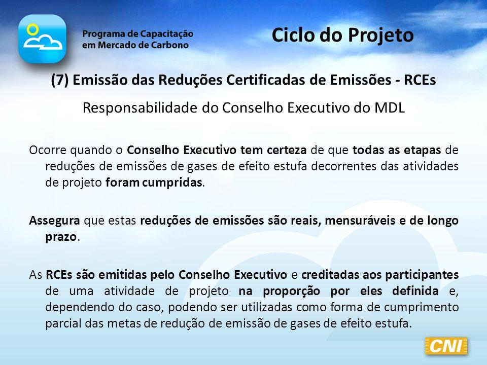 Ciclo do Projeto (7) Emissão das Reduções Certificadas de Emissões - RCEs Responsabilidade do Conselho Executivo do MDL Ocorre quando o Conselho Execu