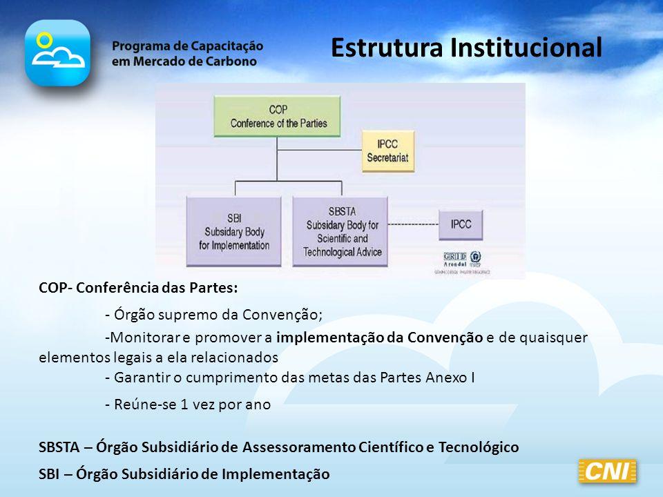 COP- Conferência das Partes: - Órgão supremo da Convenção; -Monitorar e promover a implementação da Convenção e de quaisquer elementos legais a ela re