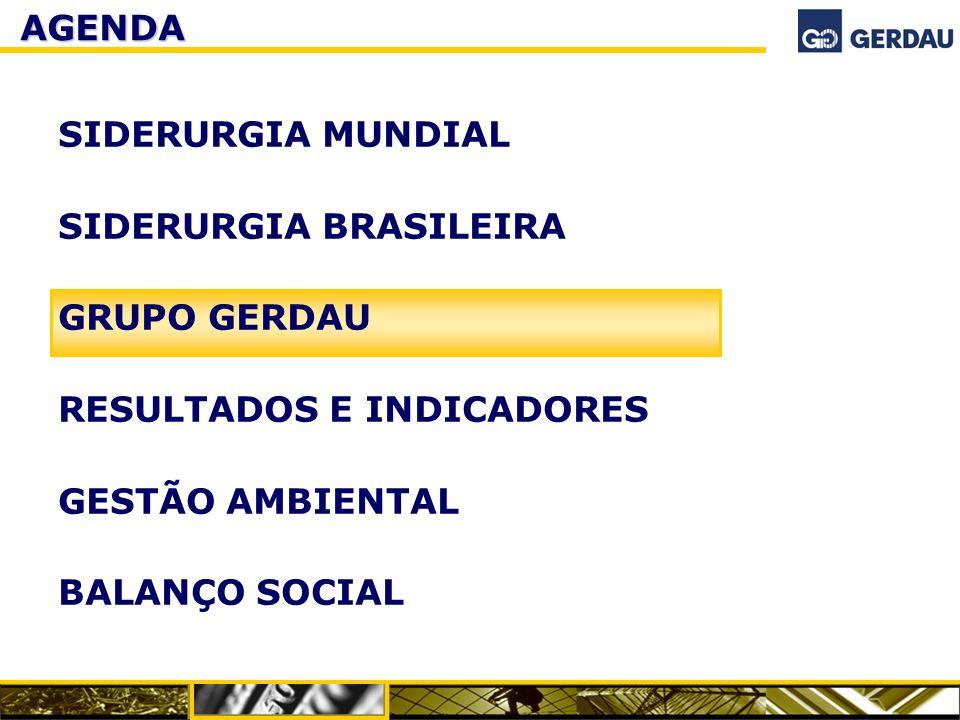 SIDERURGIA MUNDIAL SIDERURGIA BRASILEIRA GRUPO GERDAU RESULTADOS E INDICADORES GESTÃO AMBIENTAL BALANÇO SOCIAL AGENDA