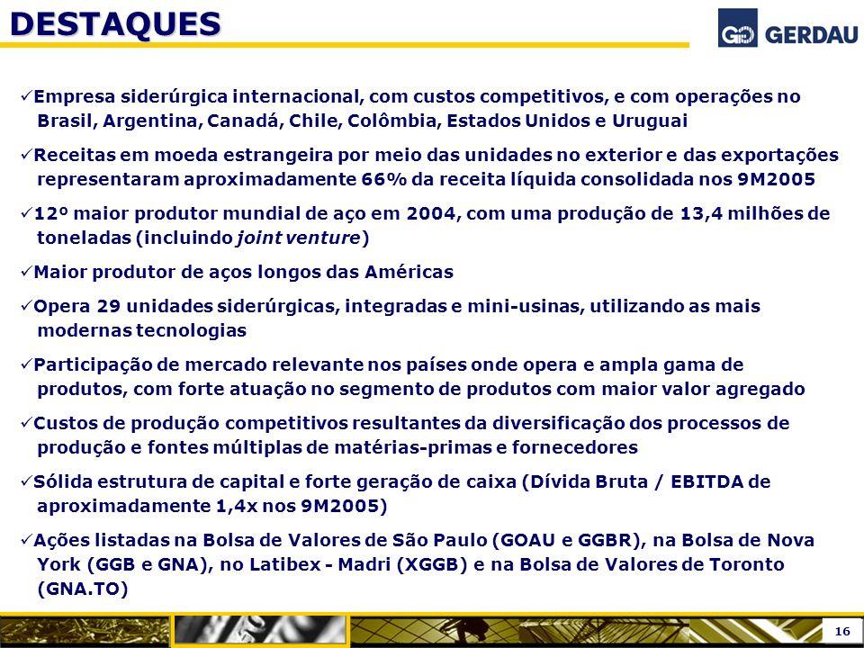 Empresa siderúrgica internacional, com custos competitivos, e com operações no Brasil, Argentina, Canadá, Chile, Colômbia, Estados Unidos e Uruguai Re