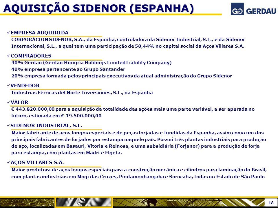 AQUISIÇÃO SIDENOR (ESPANHA) EMPRESA ADQUIRIDA CORPORÁCION SIDENOR, S.A., da Espanha, controladora da Sidenor Industrial, S.L., e da Sidenor Internacio