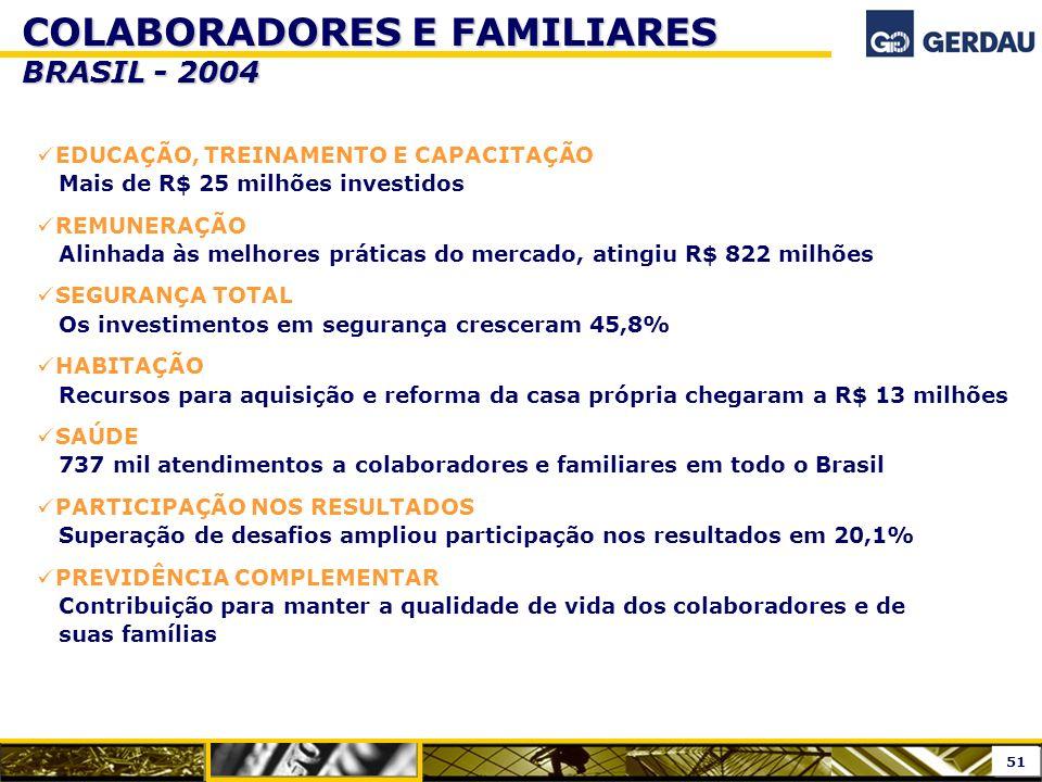 COLABORADORES E FAMILIARES BRASIL - 2004 EDUCAÇÃO, TREINAMENTO E CAPACITAÇÃO Mais de R$ 25 milhões investidos REMUNERAÇÃO Alinhada às melhores prática