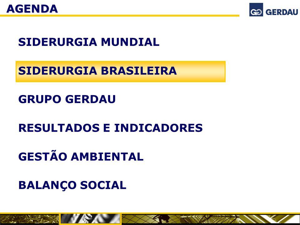 DESEMPENHO EM 9 MESES DE 2005 De janeiro a setembro de 2005, a produção brasileira de aço bruto alcançou 23,7 milhões de toneladas, 4,1% a menos do que no mesmo período de 2004.