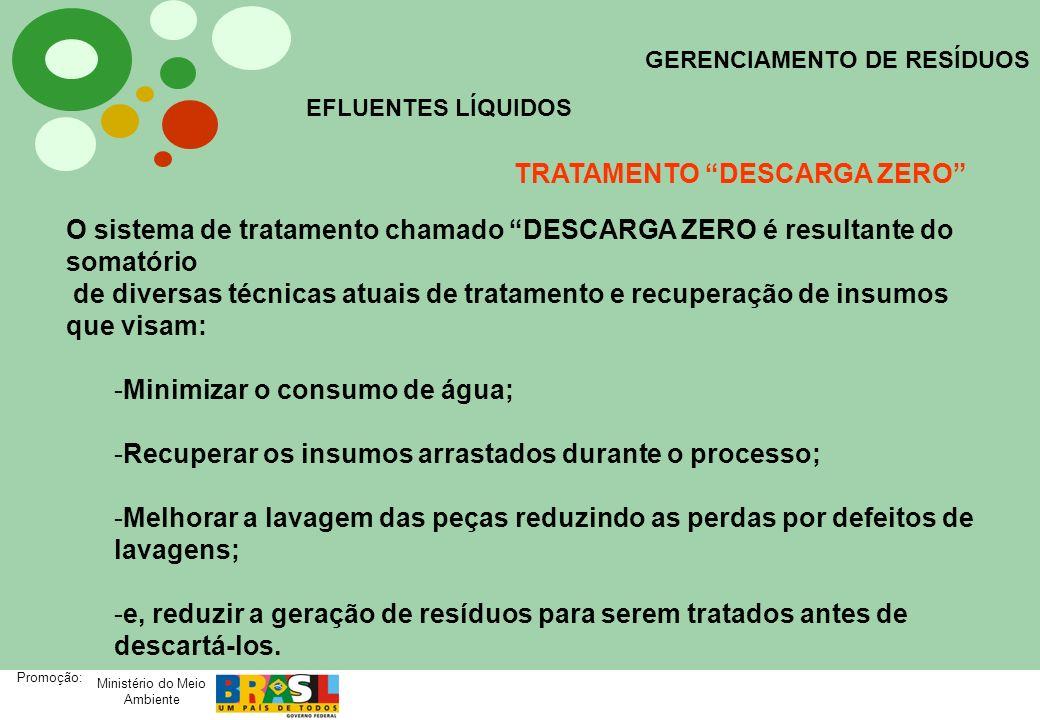 Ministério do Meio Ambiente Promoção: GERENCIAMENTO DE RESÍDUOS EFLUENTES LÍQUIDOS TRATAMENTO DESCARGA ZERO O sistema de tratamento chamado DESCARGA Z