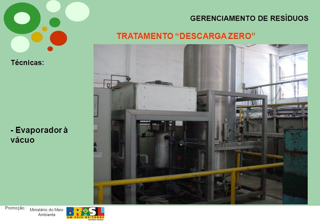 Ministério do Meio Ambiente Promoção: GERENCIAMENTO DE RESÍDUOS TRATAMENTO DESCARGA ZERO Técnicas: - Evaporador à vácuo