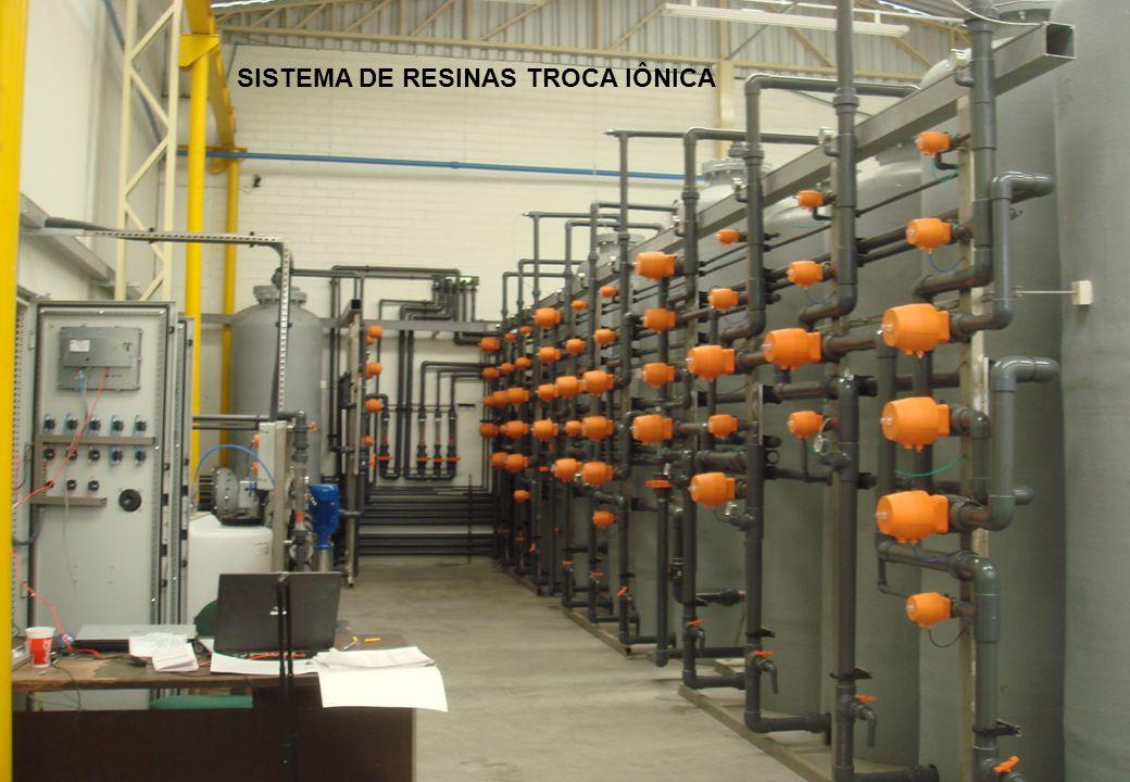 Ministério do Meio Ambiente Promoção: SISTEMA DE RESINAS TROCA IÔNICA