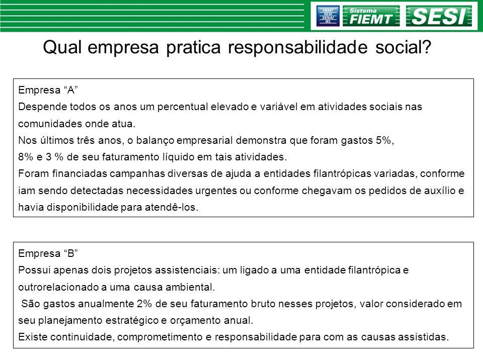 Qual empresa pratica responsabilidade social? Empresa A Despende todos os anos um percentual elevado e variável em atividades sociais nas comunidades