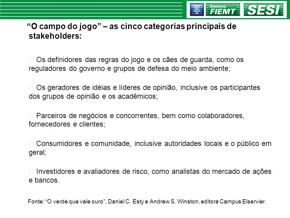 O campo do jogo – as cinco categorias principais de stakeholders: Os definidores das regras do jogo e os cães de guarda, como os reguladores do govern
