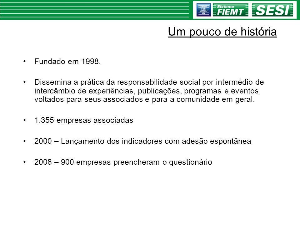 Um pouco de história Fundado em 1998. Dissemina a prática da responsabilidade social por intermédio de intercâmbio de experiências, publicações, progr