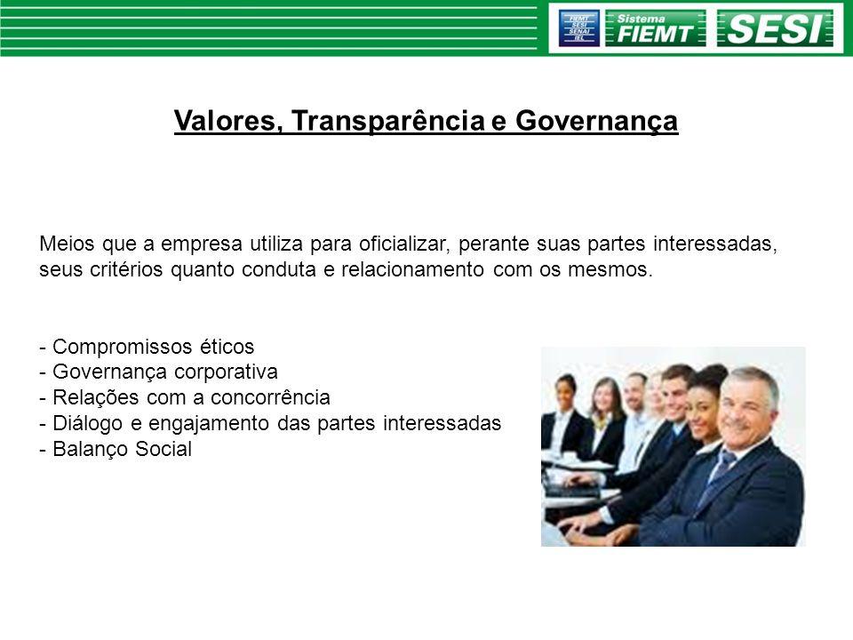 Valores, Transparência e Governança Meios que a empresa utiliza para oficializar, perante suas partes interessadas, seus critérios quanto conduta e re