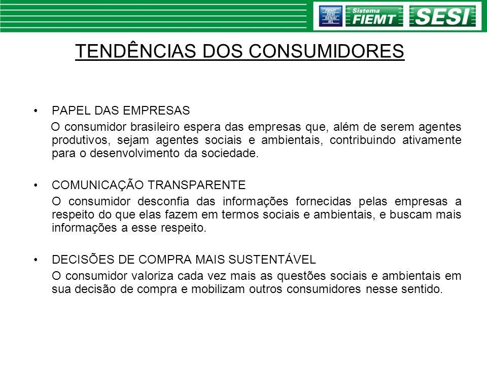 TENDÊNCIAS DOS CONSUMIDORES PAPEL DAS EMPRESAS O consumidor brasileiro espera das empresas que, além de serem agentes produtivos, sejam agentes sociai
