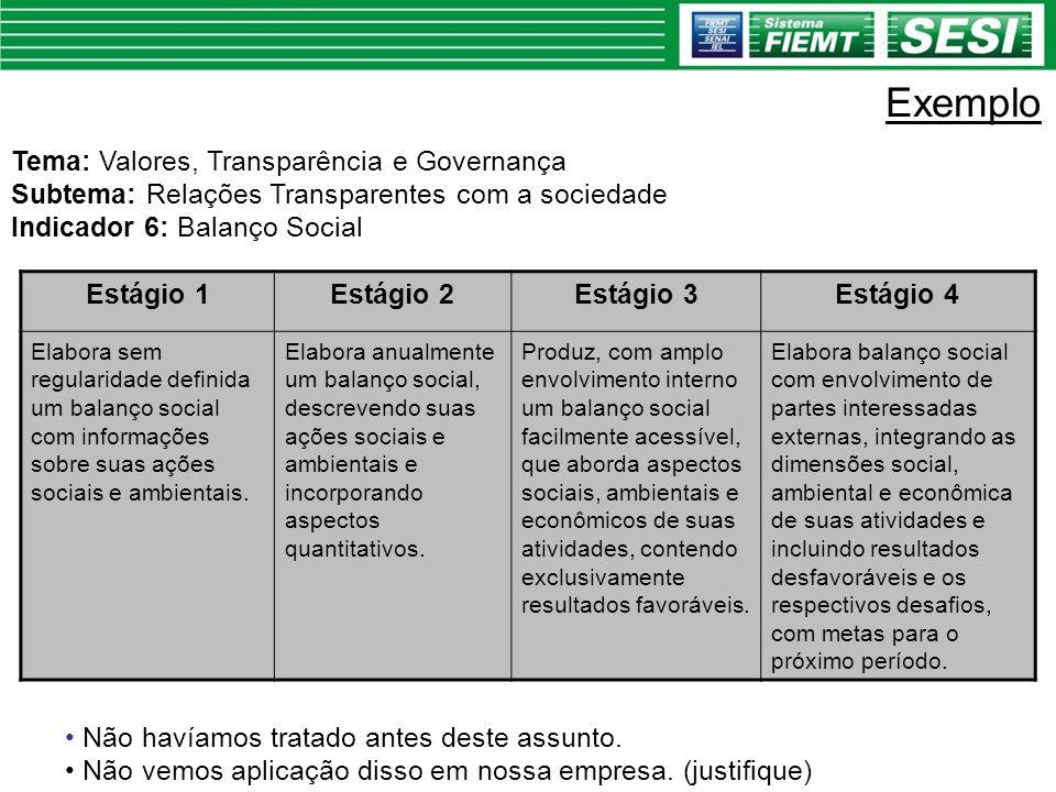 Exemplo Estágio 1Estágio 2Estágio 3Estágio 4 Elabora sem regularidade definida um balanço social com informações sobre suas ações sociais e ambientais