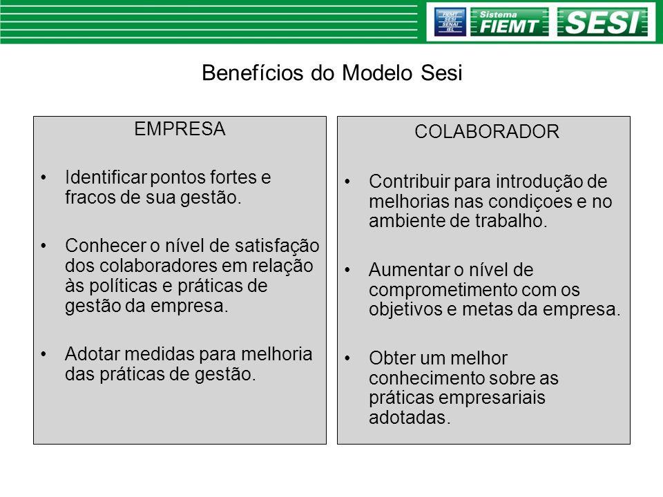 Benefícios do Modelo Sesi EMPRESA Identificar pontos fortes e fracos de sua gestão. Conhecer o nível de satisfação dos colaboradores em relação às pol