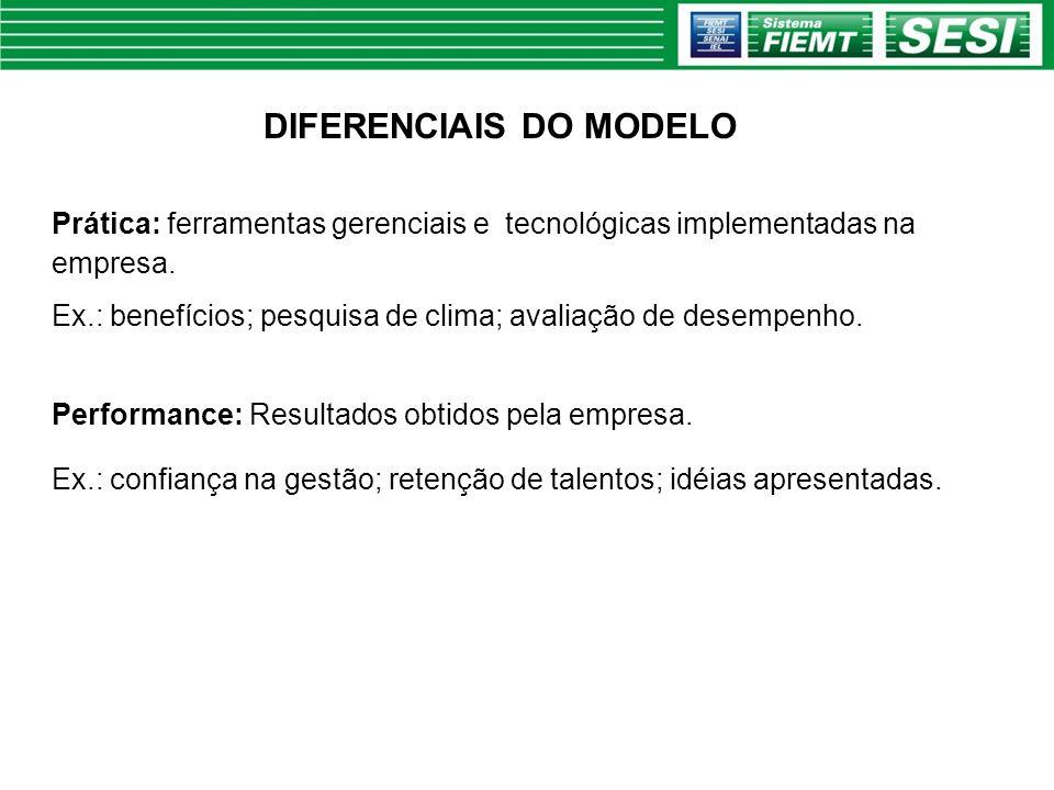 Prática: ferramentas gerenciais e tecnológicas implementadas na empresa. Ex.: benefícios; pesquisa de clima; avaliação de desempenho. Performance: Res