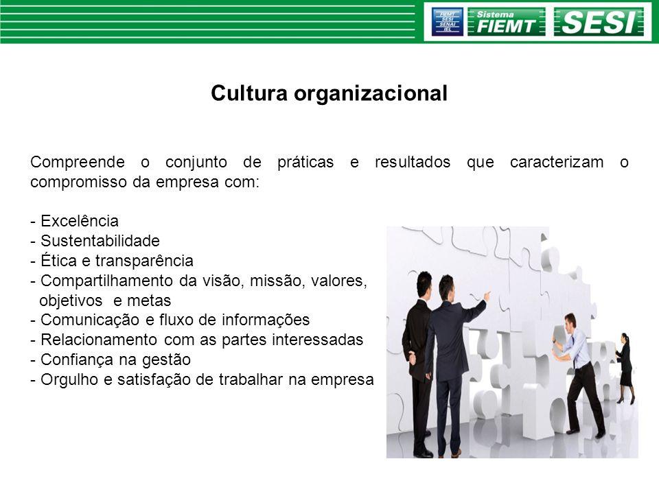Cultura organizacional Compreende o conjunto de práticas e resultados que caracterizam o compromisso da empresa com: - Excelência - Sustentabilidade -