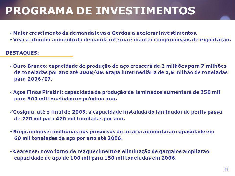 PROGRAMA DE INVESTIMENTOS Maior crescimento da demanda leva a Gerdau a acelerar investimentos. Visa a atender aumento da demanda interna e manter comp