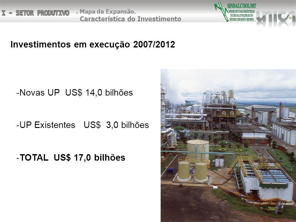 Investimentos em execução 2007/2012 -Novas UP US$ 14,0 bilhões -UP Existentes US$ 3,0 bilhões -TOTAL US$ 17,0 bilhões. Mapa da Expansão. Característic