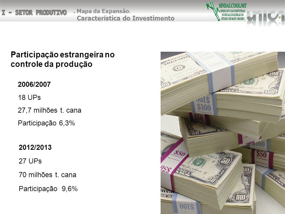 Participação estrangeira no controle da produção 2006/2007 18 UPs 27,7 milhões t. cana Participação 6,3% 2012/2013 27 UPs 70 milhões t. cana Participa