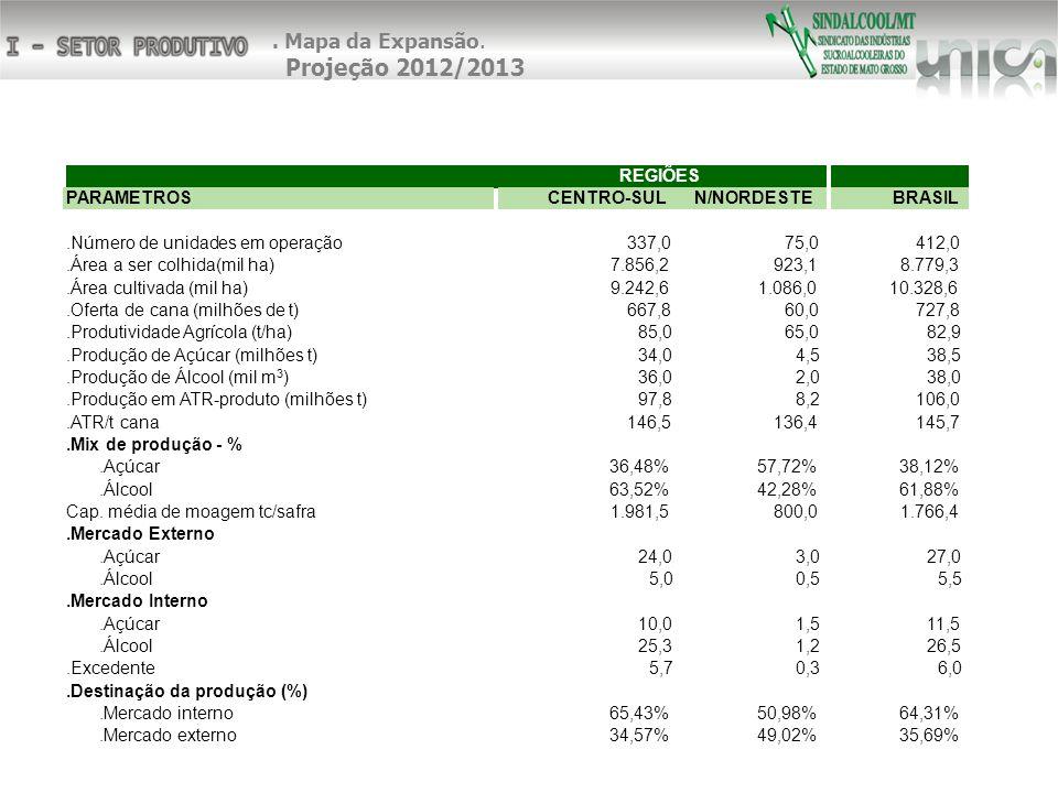 PARAMETROSCENTRO-SULN/NORDESTEBRASIL.Número de unidades em operação337,075,0412,0.Área a ser colhida(mil ha)7.856,2923,18.779,3.Área cultivada (mil ha