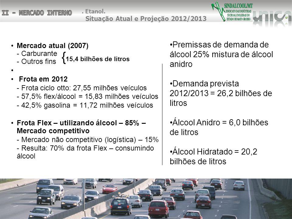 Mercado atual (2007) - Carburante - Outros fins Frota em 2012 - Frota ciclo otto: 27,55 milhões veículos - 57,5% flex/álcool = 15,83 milhões veículos
