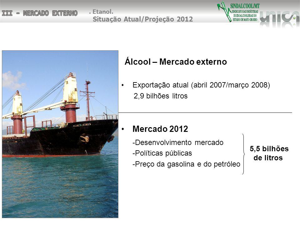 Exportação atual (abril 2007/março 2008) 2,9 bilhões litros Mercado 2012 -Desenvolvimento mercado -Políticas públicas -Preço da gasolina e do petróleo