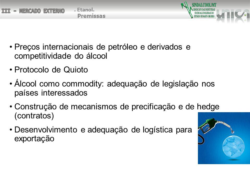 Preços internacionais de petróleo e derivados e competitividade do álcool Protocolo de Quioto Álcool como commodity: adequação de legislação nos paíse