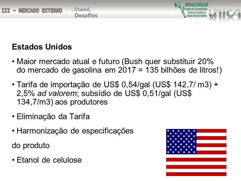 Estados Unidos Maior mercado atual e futuro (Bush quer substituir 20% do mercado de gasolina em 2017 = 135 bilhões de litros!) Tarifa de importação de