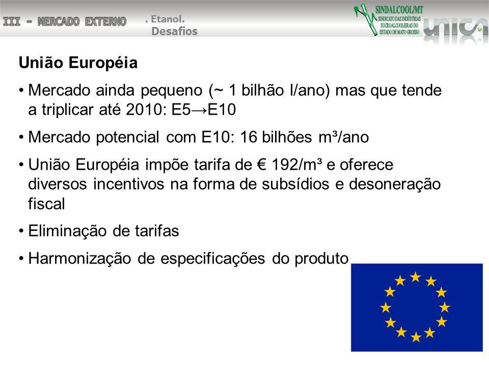 União Européia Mercado ainda pequeno (~ 1 bilhão l/ano) mas que tende a triplicar até 2010: E5E10 Mercado potencial com E10: 16 bilhões m³/ano União E