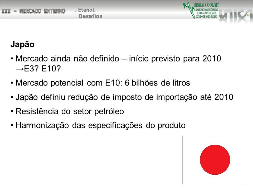 Japão Mercado ainda não definido – início previsto para 2010 E3? E10? Mercado potencial com E10: 6 bilhões de litros Japão definiu redução de imposto