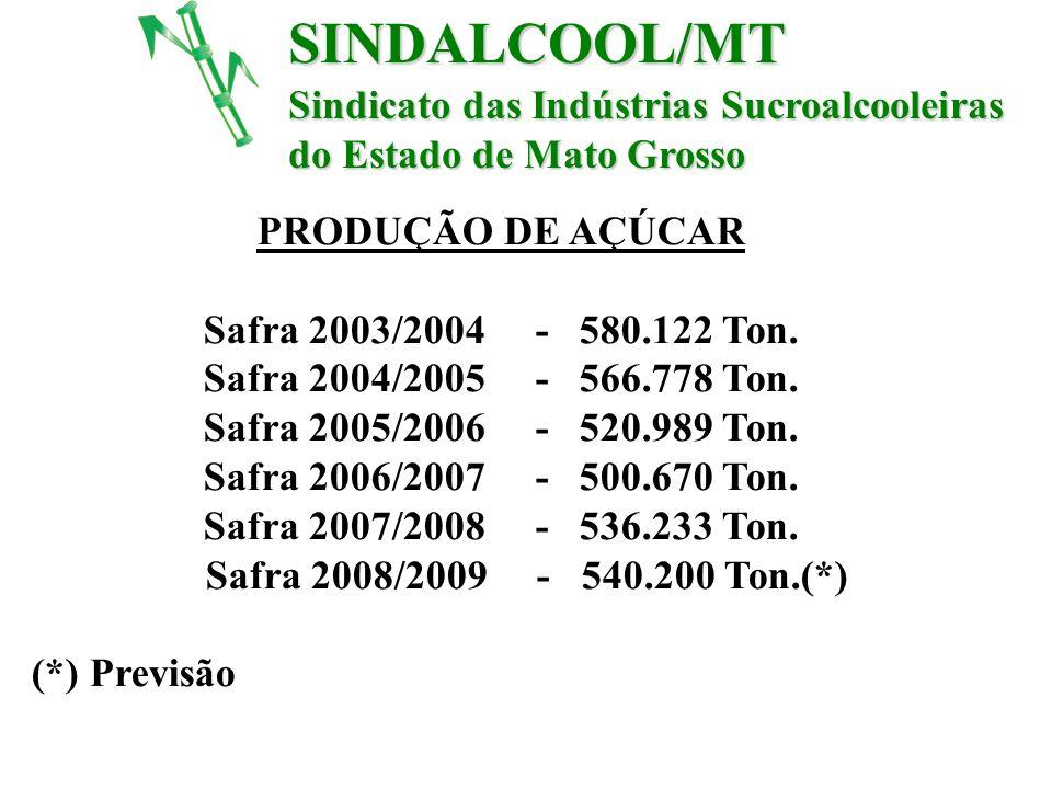 SINDALCOOL/MT Sindicato das Indústrias Sucroalcooleiras do Estado de Mato Grosso PRODUÇÃO DE AÇÚCAR Safra 2003/2004 - 580.122 Ton. Safra 2004/2005 - 5