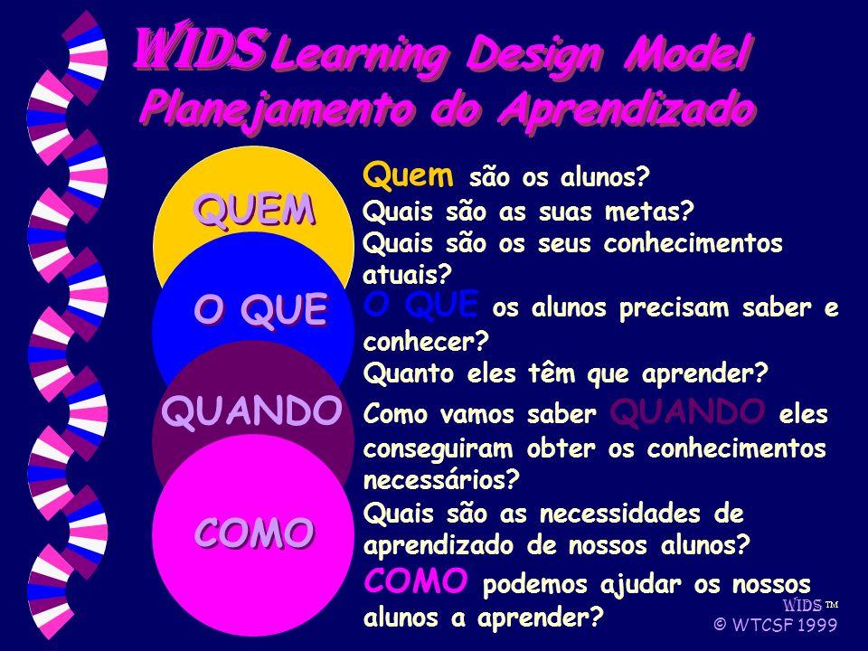 WIDS © WTCSF 1999 WIDS Learning Design Model Planejamento do Aprendizado Quem são os alunos.