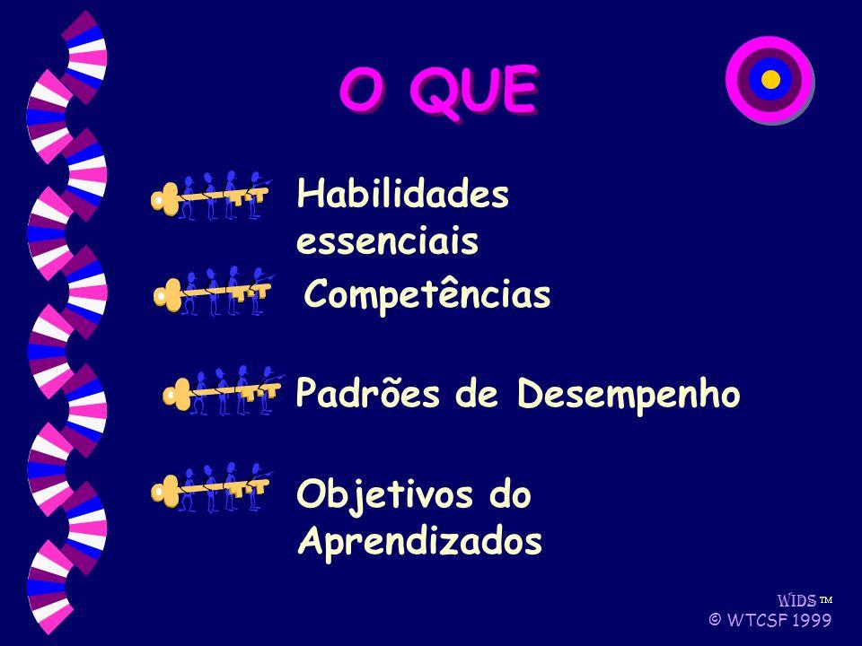 WIDS © WTCSF 1999 O QUE Competências Habilidades essenciais Padrões de Desempenho Objetivos do Aprendizados