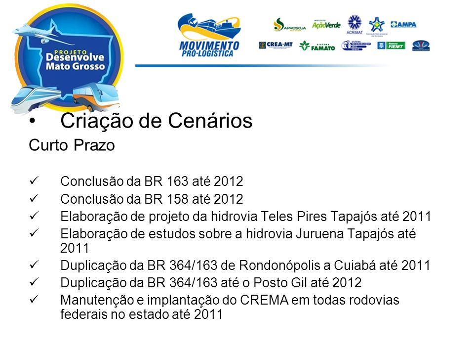 Criação de Cenários Curto Prazo Conclusão da BR 163 até 2012 Conclusão da BR 158 até 2012 Elaboração de projeto da hidrovia Teles Pires Tapajós até 20