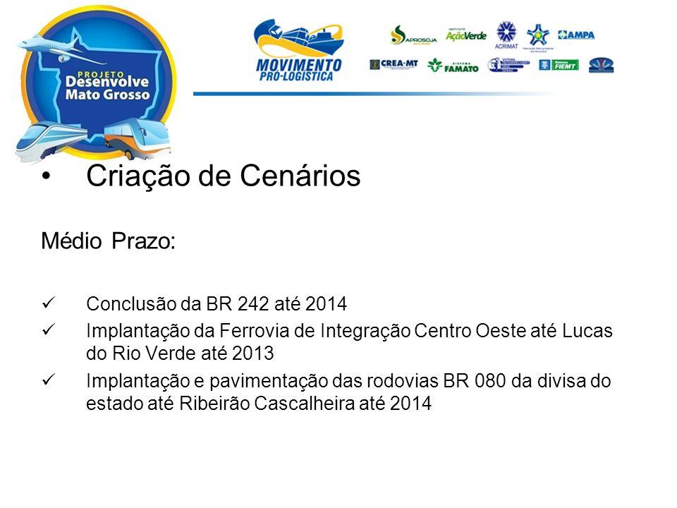Criação de Cenários Médio Prazo: Conclusão da BR 242 até 2014 Implantação da Ferrovia de Integração Centro Oeste até Lucas do Rio Verde até 2013 Impla