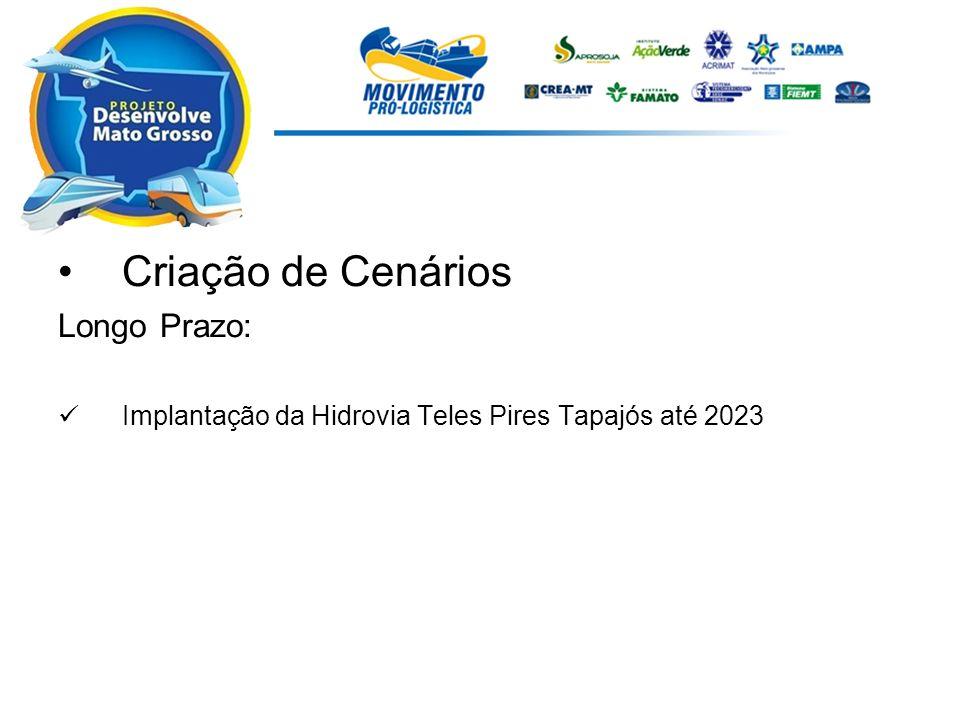 Criação de Cenários Longo Prazo: Implantação da Hidrovia Teles Pires Tapajós até 2023