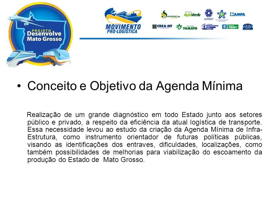 Conceito e Objetivo da Agenda Mínima Realização de um grande diagnóstico em todo Estado junto aos setores público e privado, a respeito da eficiência