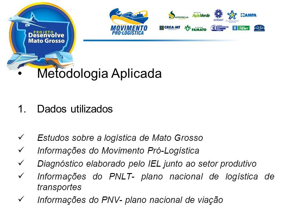 Metodologia Aplicada 1.Dados utilizados Estudos sobre a logística de Mato Grosso Informações do Movimento Pró-Logística Diagnóstico elaborado pelo IEL