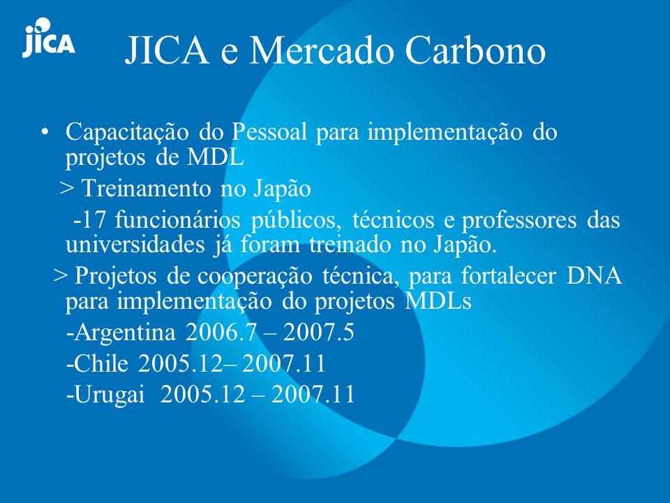 Obrigado pela atenção ! http://www.jica.go.jp/brazil E-mail: br_oso_rep@jica.go.jp