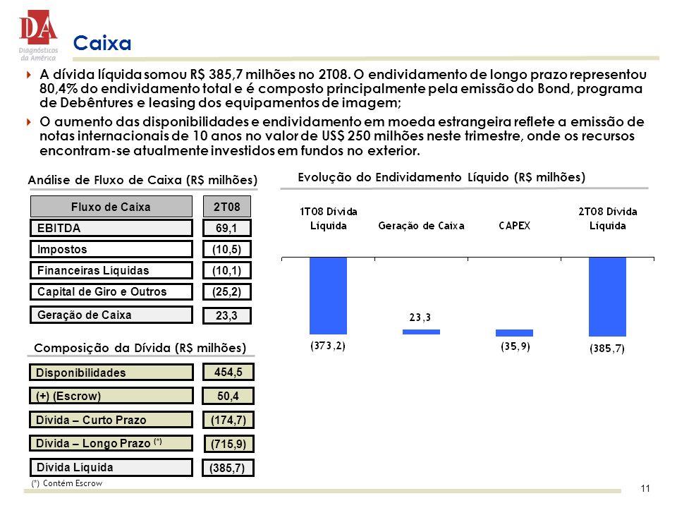 11 A dívida líquida somou R$ 385,7 milhões no 2T08.