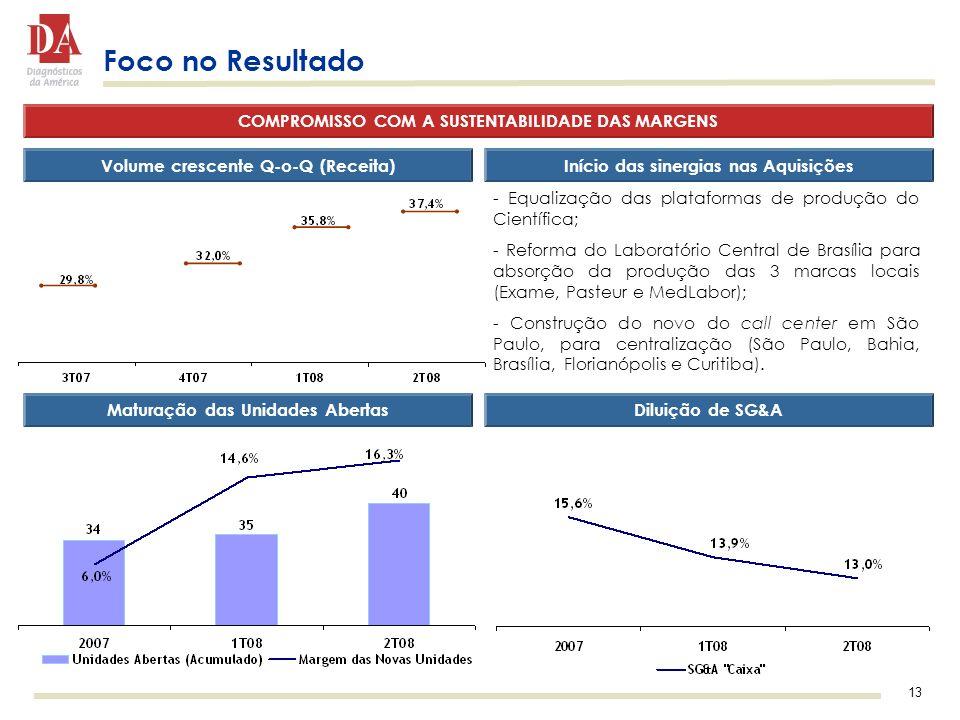 13 Foco no Resultado COMPROMISSO COM A SUSTENTABILIDADE DAS MARGENS Volume crescente Q-o-Q (Receita) Maturação das Unidades AbertasDiluição de SG&A Início das sinergias nas Aquisições - Equalização das plataformas de produção do Científica; - Reforma do Laboratório Central de Brasília para absorção da produção das 3 marcas locais (Exame, Pasteur e MedLabor); - Construção do novo do call center em São Paulo, para centralização (São Paulo, Bahia, Brasília, Florianópolis e Curitiba).