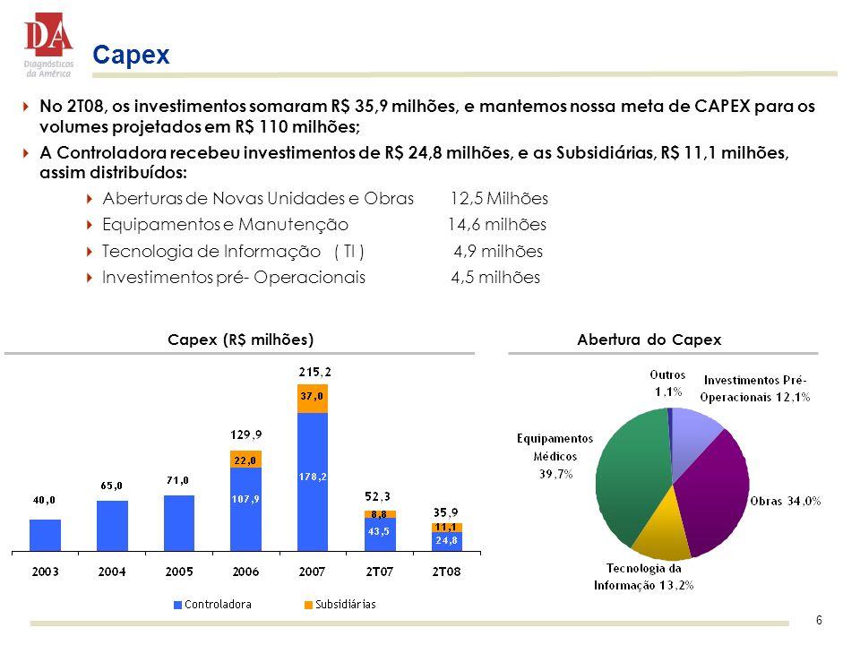 6 No 2T08, os investimentos somaram R$ 35,9 milhões, e mantemos nossa meta de CAPEX para os volumes projetados em R$ 110 milhões; A Controladora recebeu investimentos de R$ 24,8 milhões, e as Subsidiárias, R$ 11,1 milhões, assim distribuídos: Aberturas de Novas Unidades e Obras 12,5 Milhões Equipamentos e Manutenção 14,6 milhões Tecnologia de Informação ( TI ) 4,9 milhões Investimentos pré- Operacionais 4,5 milhões Capex Capex (R$ milhões)Abertura do Capex