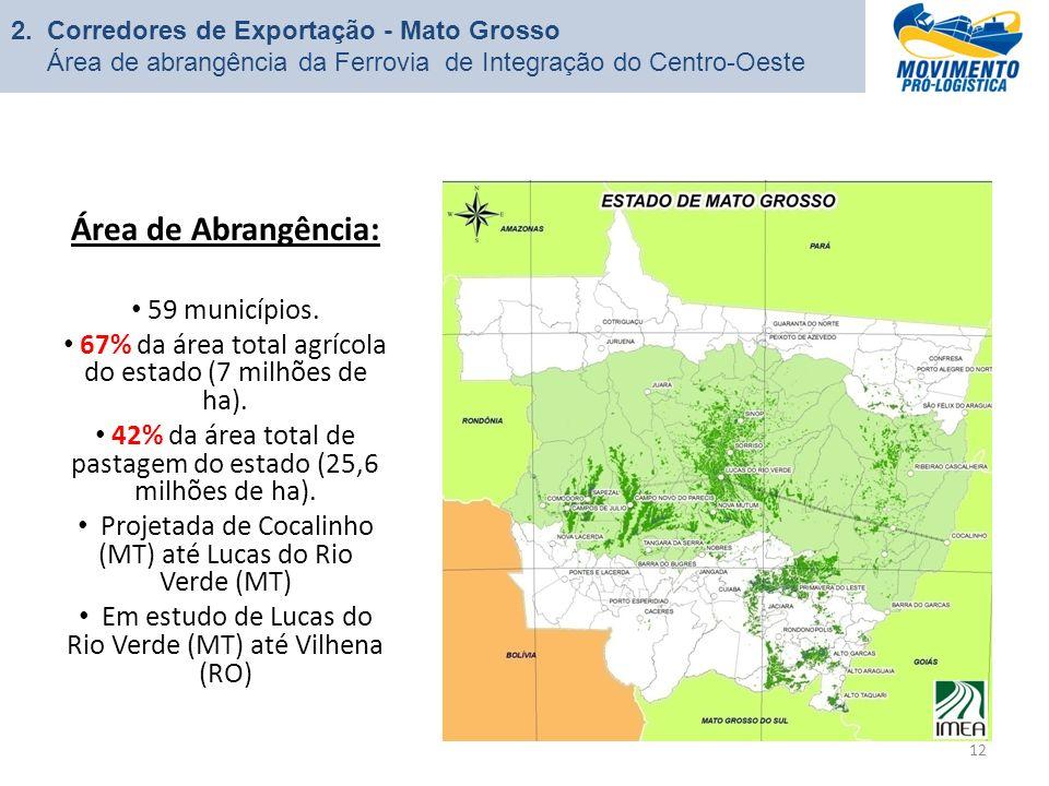 2. Corredores de Exportação - Mato Grosso Área de abrangência da Ferrovia de Integração do Centro-Oeste Área de Abrangência: 59 municípios. 67% da áre