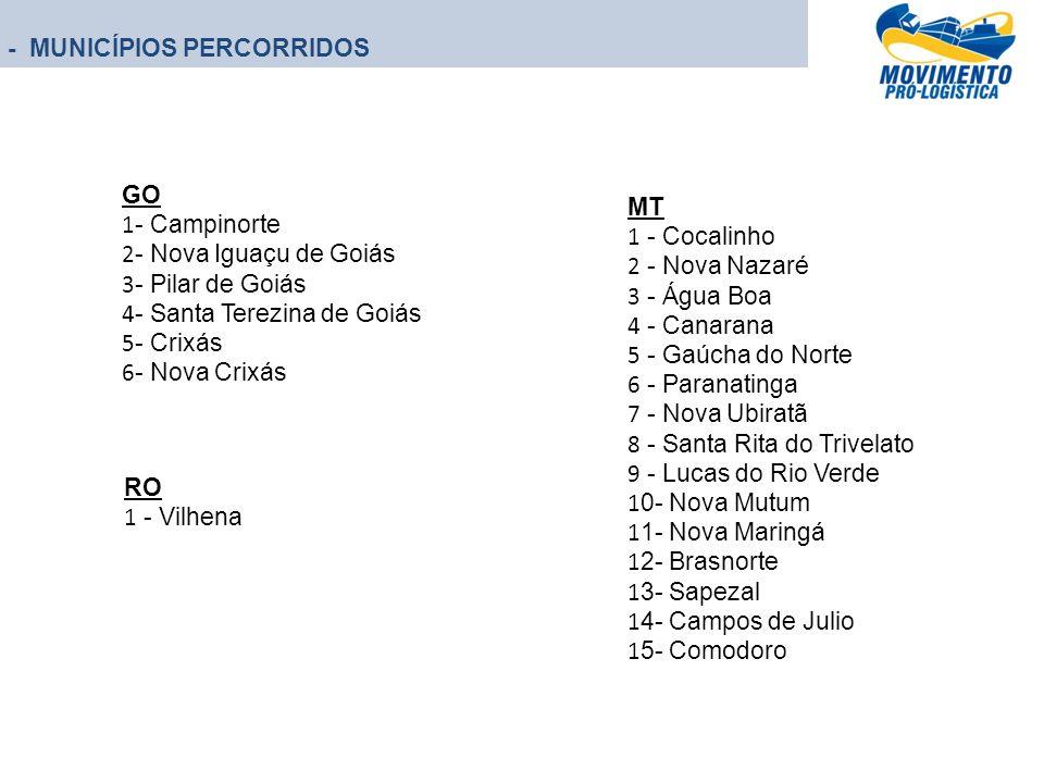 - MUNICÍPIOS PERCORRIDOS GO 1 - Campinorte 2 - Nova Iguaçu de Goiás 3 - Pilar de Goiás 4 - Santa Terezina de Goiás 5 - Crixás 6 - Nova Crixás MT 1 - C
